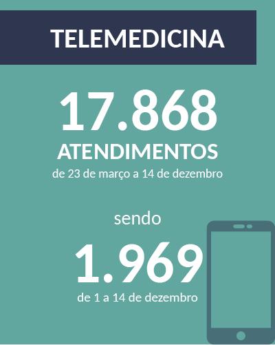 arte telemedicina.png