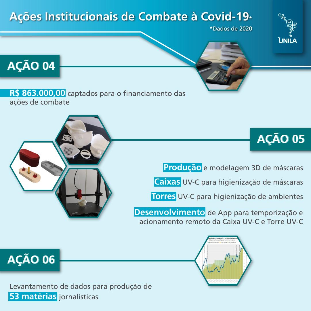 infográfico-02 nova.png