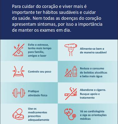 Cartilha da Sociedade Brasileira de Cardiologia