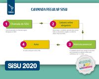 O cadastro é obrigatório para os candidatos garantirem a vaga nos 28 cursos que utilizam o SiSU