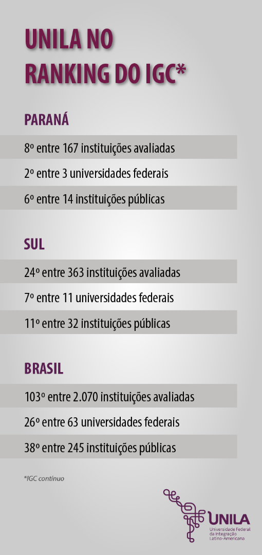 Ranking do IGC.png