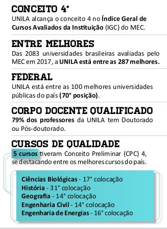 A UNILA vem sendo destaque pelo bom desempenho nos indicadores aferidos pelo Ministério da Educação